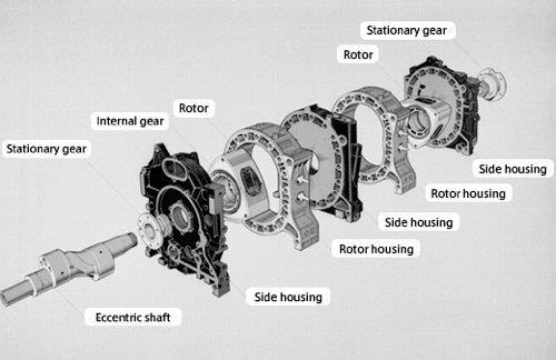 what is the rotary engine