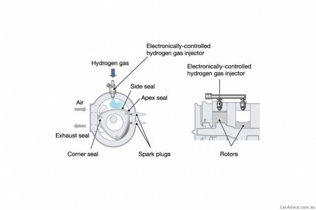 Hydrogen-rotary-engine-625x416